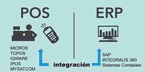 Proveedores de software para hostelería. Terminales de punto de venta. Programas para facturación en restaurantes. Hostelería Ecuador